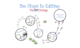 Copy of COPS:  The Steps to Editing