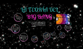 Copy of TEORÍA DEL BIG BANG