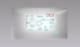 vyaderm case Vyaderm pharmaceuticals case analysis, vyaderm pharmaceuticals case study solution, vyaderm pharmaceuticals xls file, vyaderm pharmaceuticals excel file, subjects.