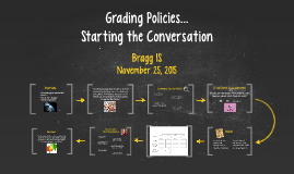 Bragg's Grading Policy Conversation Starter
