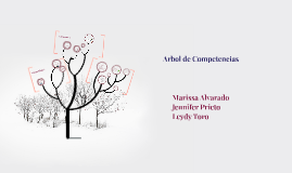 Copy of Arboles de Competencias