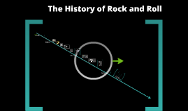 Copy of History of Rock and Roll