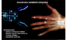 Copy of DIAGRAMA HOMBRE-MÁQUINA
