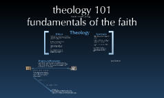 Theology 101 for Adults