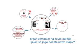 organizowanie - co trzeba o nim wiedzieć?