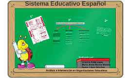 Copy of Sistema Educativo Español