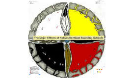 The Major Affects of Native American Bording Schools