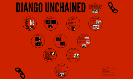 DJANGO UNCHAINED: Pomo Movie