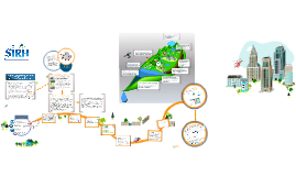 Sistema de Información del Recurso Hidrico - Colombia - IDEAM