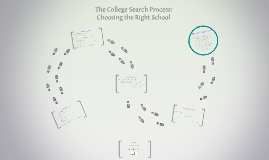 Tips & Hints in the College Search Process