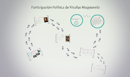 Participación política de Maquiavelo