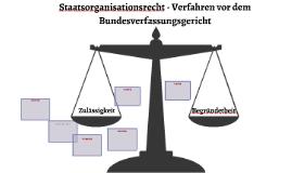 Staatsorganisationsrecht - Verfahren vor dem Bundesverfassun