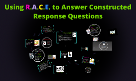 Copy of R.A.C.E. to Answer Constructed Response!