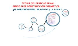 teoria del derecho penal