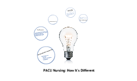 PACU Nursing: How it's different