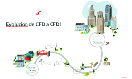 Evolucion de CFD a CFDI