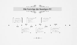 Die Verträge der heutigen EU