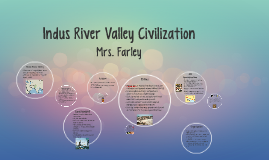 Copy of Indus River Valley Civilizaton