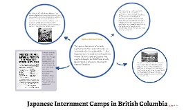Japanese Internment Camps.