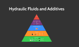 Hydraulic Fluids and Additives