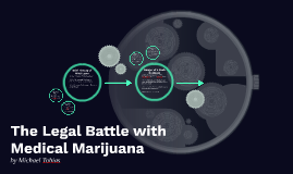 The Legal Battle with Medical Marijuana
