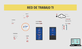 RED DE TRABAJO