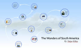 The Wonder's of South America