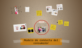 Copy of COMPORTAMIENTO DEL CONSUMIDOR