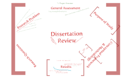 Research Methods - Fall 2009 Dissertation Review Presentation