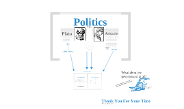 Politics With Plato and Aristotle