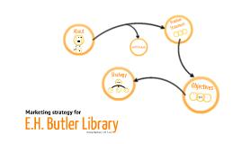 Marketing Plan for E.H. Butler Library
