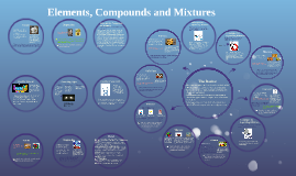 Copy of Copy of Chapter: Elements, Compounds and Mixtures