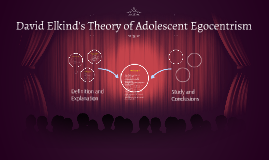 David Elkind's Theory of Adolescent Egocentrism