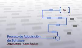 Proceso de Adquisición de Software