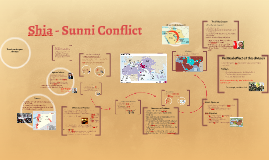 Copy of Shia - Sunni Conflict