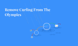 Remove Curling