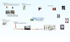 Baylor's Sweden Presentation
