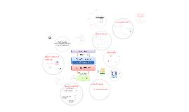 Version 2: Entity Framework 4.1 'Code First'