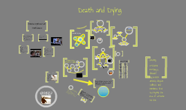 Copy of Death and Dying