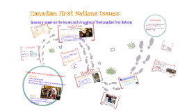 First Nations Issues Within Canada