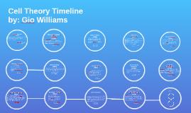 Cell Theory Timeline by Matthew Ho on Prezi