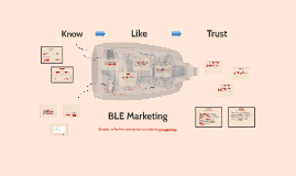 Copy of BLE Marketing