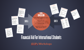 Financial Aid For International Students
