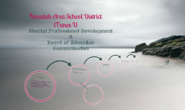 iTunes U Presentation