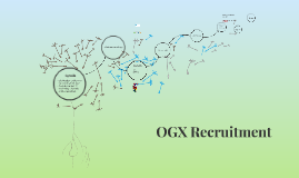 OGX Recruitment