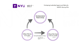 Personal Leadership Development