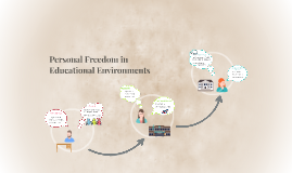 Personal Freedom in Educational Environments