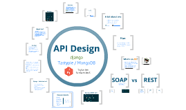 API Design Using django/tastypie/mongoDB