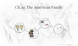 Ch. 11: The American Family