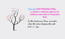 Verbs with Continuous Tense
